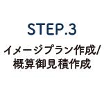 STEP3.製品の無料体験(任意)
