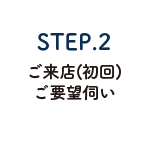 STEP2.初期の打ち合わせ・現地調査